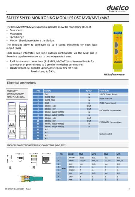Duelco DSC-MV manual